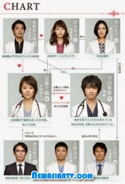 Bác Sĩ Khi Yêu Ishitachi No Renai Jijou.Diễn Viên: Yuriko Ishida,Takumi Saito,Saki Aibu,Hiroyuki Hirayama