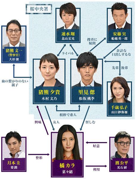 Siren Keiji X Kanojo X Kanzen Akujo.Diễn Viên: Tamaki Hiroshi,Kurashina Kana,Kuroki Keiji,Ikuta Erika