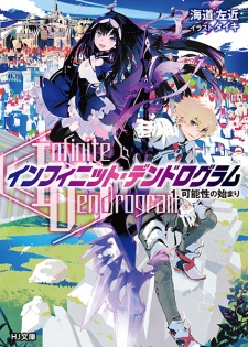 Infinite Dendrogram Infinitto Dendoroguramu.Diễn Viên: I Will Do It In The Next Life