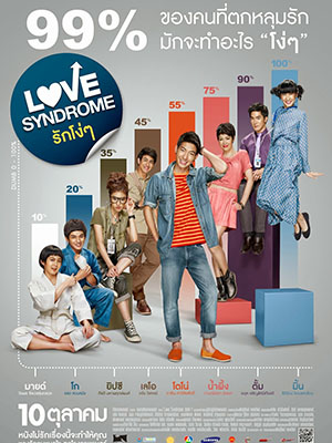 Yêu Là Yêu: Hội Chứng Yêu Love Syndrome: Rak Ngo Ngo.Diễn Viên: Phakhin Khamwilaisak,Keerati Mahaprukpong
