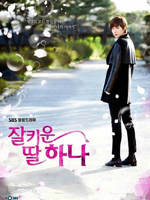 Che Giấu Thân Phận Ẩn Danh: Hidden Identity.Diễn Viên: Kim Bum,Park Sung Woong,Yoon So Yi,Lee Won Jong,Kim Tae Hoon,Im Hyun Sung