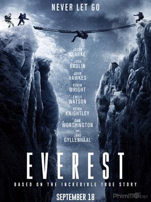 Bão Tuyết Kinh Hoàng Everest